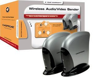 Conceptronic CVIDEOS2 Wireless Audio/Video Sender
