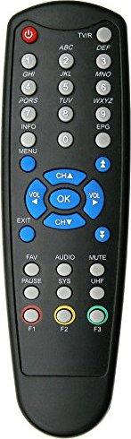 Axing SKZ 10-00 Fernbedienung (SKZ01000) -- via Amazon Partnerprogramm