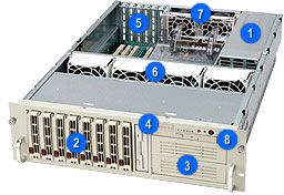 Supermicro SuperChassis 833T-R760B black, 3U, 760W redundant