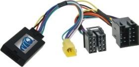 ACV 42-RN-604