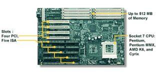 Dawicontrol DC-2094 PCMCIA USB 2.0 Treiber Windows 7