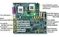 Tyan S2520U3NG Thunder i840, Dual, 2x LAN, 2xU160-SCSI, Graphics (RDRAM)