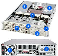 Supermicro SuperChassis 823T-R500RCB schwarz, 2HE, 500W redundant