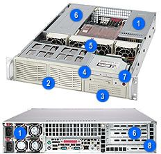 Supermicro SuperChassis 823I-R500RC light grey, 2U, 500W redundant