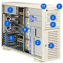Supermicro 743I-R760 light grey, 4U, 760W redundant