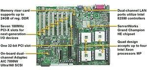 Tyan S4520UGN(M) Thunder GC-HE