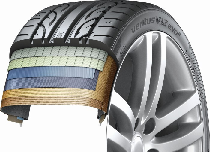 Hankook Ventus V12 Evo2 >> Hankook Ventus V12 Evo K120 245 40 R17 95y Xl From 75 48