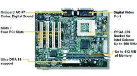 Tyan S2054-AG4F Tomcat i810 ATX DFP-Out