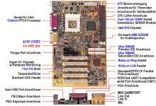 ABIT WX6 (VGA, Audio)