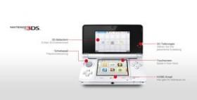 Nintendo 3DS ice white (verschiedene Bundles)