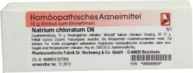 Dr.Reckeweg Natrium chloratum D6 Globuli, 10g