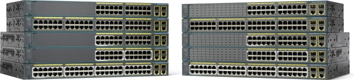 Cisco Catalyst 2960-Plus LAN Lite Rackmount Managed switch, 24x RJ-45, 2x RJ-45/SFP, 123W PoE (WS-C2960+24LC-S)