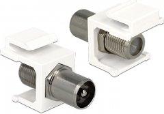 DeLOCK Keystone module IEC plug, F-socket (86362)
