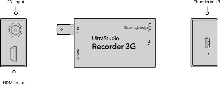 Blackmagic Design Ultrastudio Recorder 3g Bm Bdlkulsdmarec3g Starting From 114 00 2020 Skinflint Price Comparison Uk