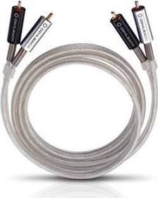 Oehlbach Silver Express composite audio cable (various lengths)