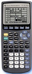 Texas Instruments TI-83 Plus retail