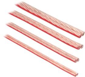 InLine loudspeaker cable (various types)