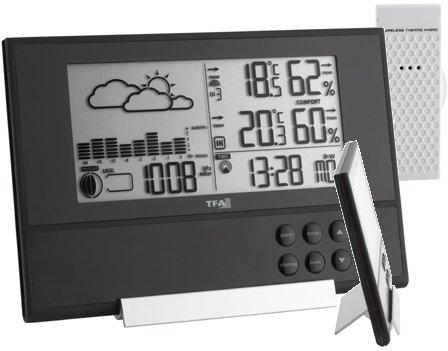 TFA Dostmann Pure Plus Funkwetterstation Digital (35.1106)