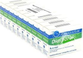Magnesium Diasporal 4mmol Injektionslösung Ampullen, 50 Stück