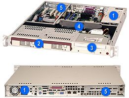 Supermicro 811S-410 light grey, 1U, 410W