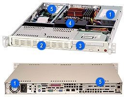 Supermicro 811S-300 light grey, 1U, 300W