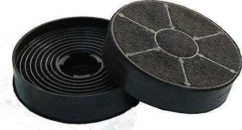Klarstein//Lorea R1 Bomann KF 563 PKM CF130// Respekta MIZ 0058 2 x Active Carbon Filters for Cooker Hoods Baumatic S2