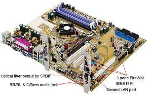 Leadtek WinFast K7NCR18G Pro II, nForce2 (dual PC-3200 DDR)