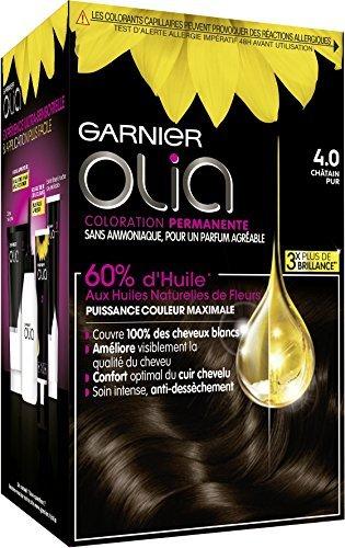 Haarfarbe braun tonung
