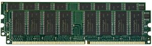 Mushkin Essentials DIMM kit 2GB, DDR-266, CL2.5 (995924)
