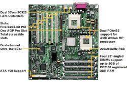 Tyan S2462UNGM Thunder K7, AMD760MP, DUAL, VGA, 2xLAN, 2xSCSI, Server Managment (reg DDR)
