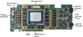 Intel Xeon Phi 7120X, 16GB GDDR5 (SC7120X)